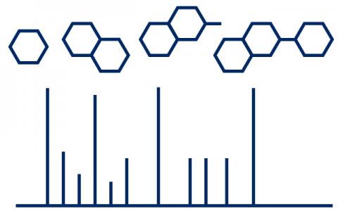 Metabolite Identification Mass Spectrometry visual