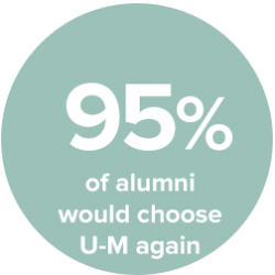 95% of alumni would choose U-M again